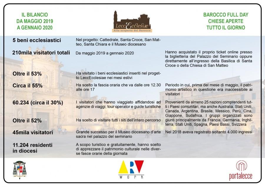 bilancio LeccEcclesiae